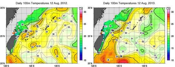 水深100mの海水温比較